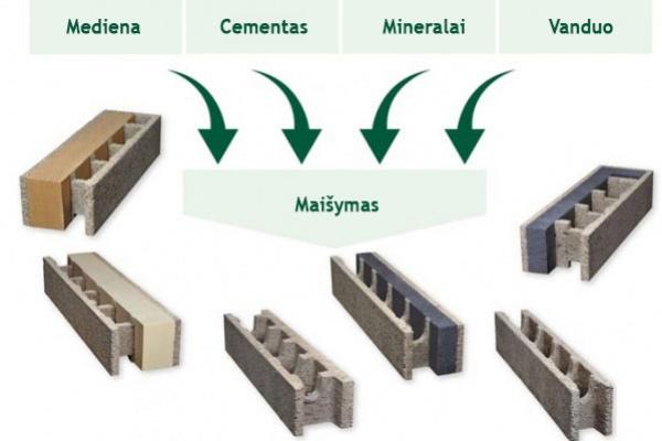 medzio betono blokeliai